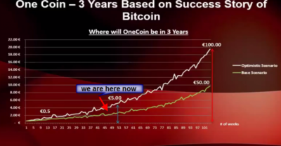 onecoin-growing-640x332
